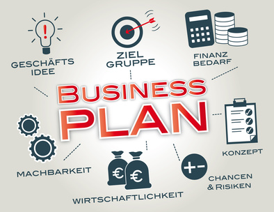 Businessplan, Geschaeftsidee, Geschaeftsplan, Firmengruendung, Existenzgruendung, Unternehmensgruendung, Existenzgruender, Selbststaendigkeit, selbstaendig, Freiberuflich, Freiberufler, Unternehmer, Unternehmen, Geld, Finanzbedarf, Finanzierung, Finanzen, Marktanalyse, Finanzplan, Karriere, Business, Gruendung, Machbarkeit, Investoren, Investor, Konzept, Planung, Zielgruppe, Arbeitsamt, Arbeitsagentur, Gruendungszuschuss, Arge, Chancen, Risiken, Wirtschaftlichkeit, Geldgeber, Bank, Banken, Darlehen, Kredit, Eigenkapitalgeber, Geschaeftspartner, Erfolg, Umsatz, Rendite, effizient, effizienz, pruefen, Pruefung
